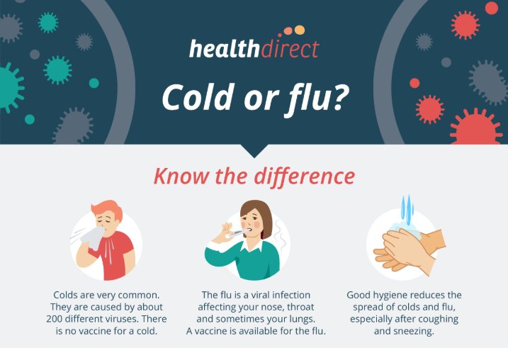 Know the difference between the cold and flu